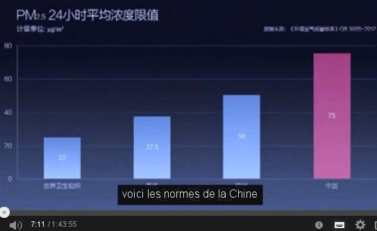 20150308-Chine-Pollution-Normes1